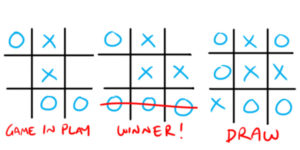 Tic-Tac-Toe sample games illustration